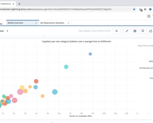 Market overview Nétive VMS